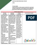 Ejemplo de Registro de las observaciones de un niño.pdf
