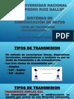 2.Modos de Transmision
