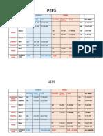 Aplicación Métodos de Valuación de Inventarios.docx