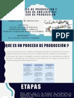 Proceso de producción y técnicas de análisis del 2.pptx