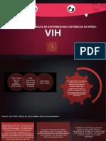 SIDA .pdf