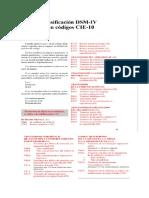 Guia Clasificación DSM-IV Con Códigos CIE-10 de Los Trastornos Psicopatologicos de La Infancia y de La Adolescencia