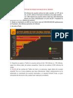 ESTADÍSTICAS DE REDES SOCIALES EN EL MUNDO.docx