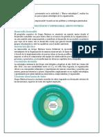 Informe Estrategias Competitivas - Brillyd Muñiz