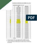 valorizacion de cisterna v2s.docx