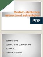 Modelo Sistémico Estructural Estratégico