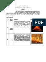 ENERGÍA Y TIPOS DE ENERGÍA.docx