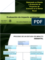 5 EIA Editable