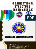 Organizational Structure Ched, Tesda