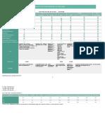 costigantechnologypartnershipscorecard