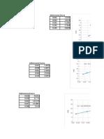 Graficas Del Lab 1