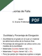 11.TeoriasdeFalla-PDF.pdf