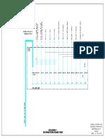 b1 e04 Distribution Board-model