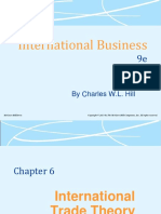 International trade theories  Charles Hill ppt.ppt