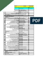 Server Migration Checklist