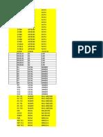 IP11(F)