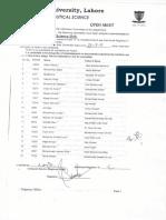 2nd Merit List MA 2016