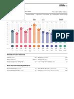 WEF_GCI4_2018_Profile_GRC.pdf