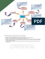 Dokumen.tips Memahami Format Kegiatan Bk
