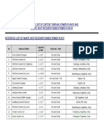 Cpp Whr List
