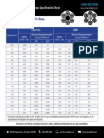 Steel Cable Values