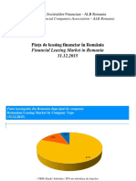 Romanian leasing market