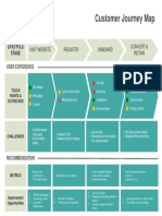 Customer_Journey_Map_Template.pptx