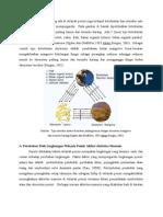 Faktor Perubahan Lingkungan Pesisir