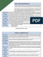 evolucion-lenguaje-de-0-a-6-ac391os.pdf