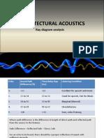 acoustics analysis.pdf
