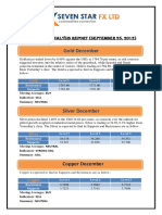 Technical Analysis Report(September 25, 2012).pdf