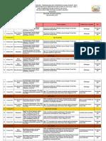 Rencana Kegiatan Bln 4 2019