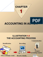 1. Accounting in Action