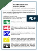 1CLASIFICACION DE TIPOS DE FUEGO.docx