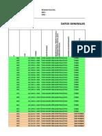 Acora_formato Nuevo Directiva 10 Dirtic_colores y Malla_regpol Puno (14)