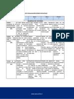 Pautacorrección_desdemibutaca.pdf