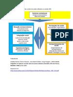 02_Modelo de análise exemplo - determinantes sociais da saúde