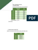 ANALISIS DE OFERTA Y DEMANDA DE PALTA.docx