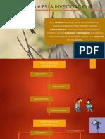 Tipos de Diseño de Investigacion