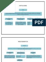 Ontologias y Web Semantica