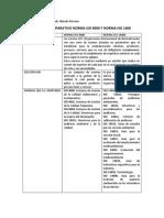 Cuadro comparativo normas ISO.docx