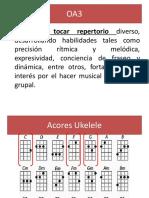 Acores+Ukelele