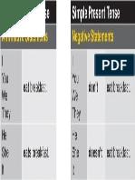 MEOL3GC-3.2.1.pdf