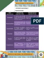 AA2_Evidencia_Valores_organizacionales.docx