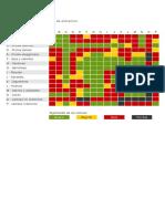 Tabla alcalina de combinación de alimentos..pdf