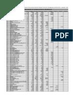 Cronograma de Materiales Pusi
