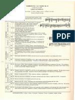 Beethoven analysis