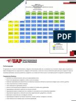 p01 Administración y Negocios Internacionales