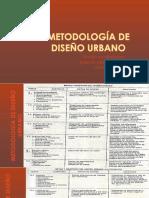 metodologÍa_de_diseÑo_urbano.pdf