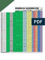 Calendario de Torneos 2019